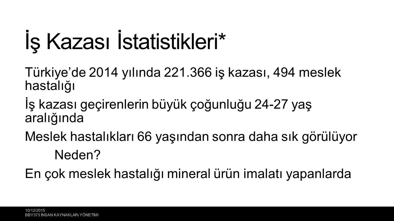 İş Kazası İstatistikleri* Türkiye'de 2014 yılında 221.366 iş kazası, 494 meslek hastalığı İş kazası geçirenlerin büyük çoğunluğu 24-27 yaş aralığında