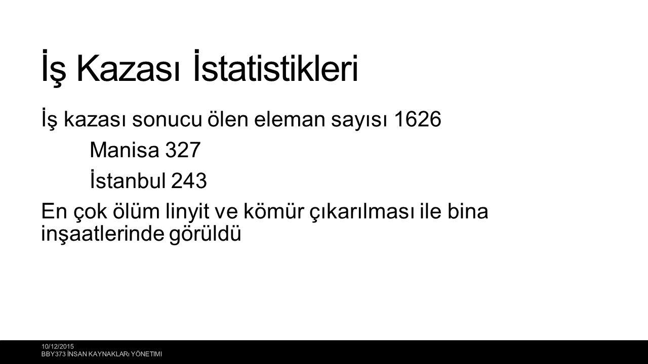İş Kazası İstatistikleri İş kazası sonucu ölen eleman sayısı 1626 Manisa 327 İstanbul 243 En çok ölüm linyit ve kömür çıkarılması ile bina inşaatlerin