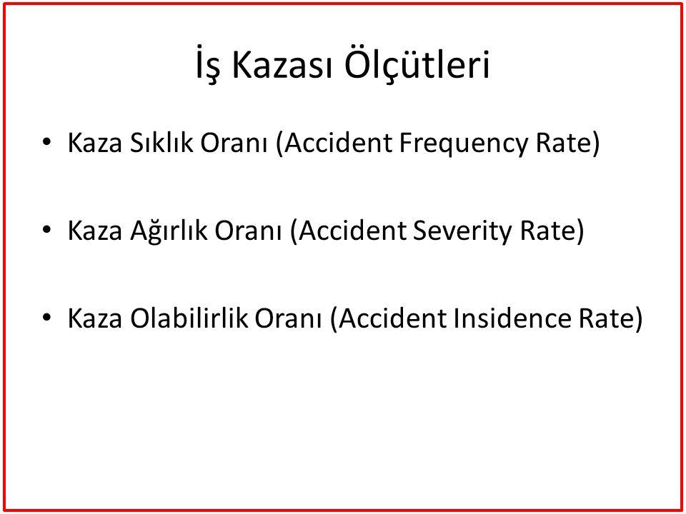 İş Kazası Ölçütleri Kaza Sıklık Oranı (Accident Frequency Rate) Kaza Ağırlık Oranı (Accident Severity Rate) Kaza Olabilirlik Oranı (Accident Insidence