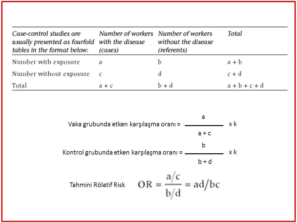 a a + c x k Vaka grubunda etken karşılaşma oranı = b b + d x k Kontrol grubunda etken karşılaşma oranı = Tahmini Rölatif Risk