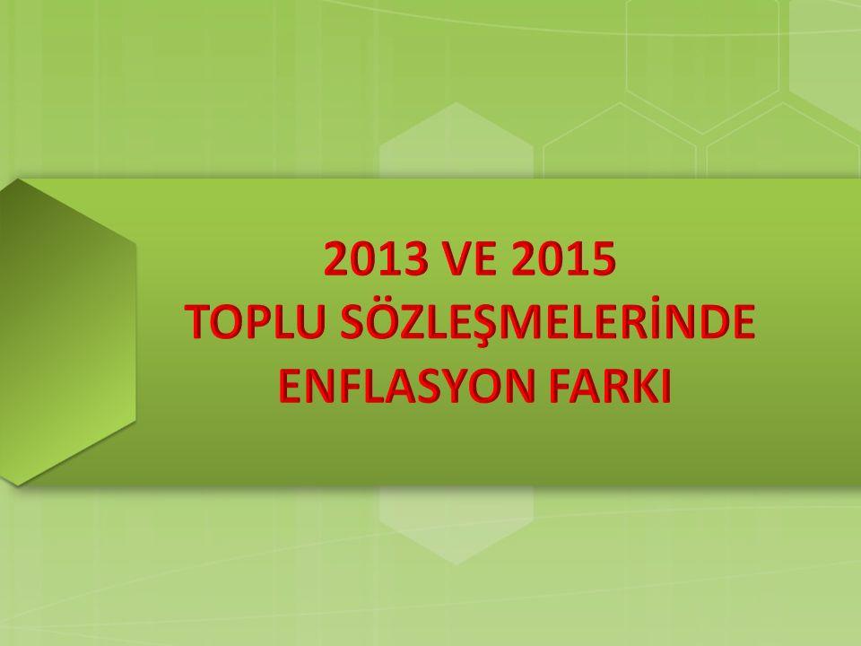 Madde 7- (1) Türkiye İstatistik Kurumu tarafından açıklanan 2003=100 Temel Yıllı Tüketici Fiyatları Endeksinin; ç) 2015 yılı Aralık ayı endeksinin 2014 yılı Aralık ayına göre oniki aylık değişim oranının 5 inci maddenin ikinci ve üçüncü fıkralarında 2015 yılı için öngörülen kümülatif artış oranını aşması halinde 5 inci maddenin ikinci ve üçüncü fıkralarında yer alan katsayılar, sözleşme ücreti artış oranları ile ücret tavanları, söz konusu altı aylık veya oniki aylık dönemlere ilişkin enflasyon rakamının ilan edildiği ayın 1 inden geçerli olmak üzere aşan kısım kadar artırılır. (14/08/2013 tarih, 28735 s.