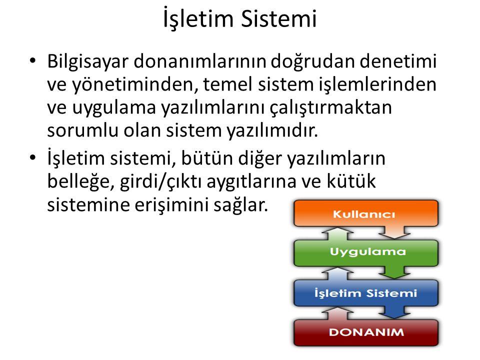 İşletim Sistemi Bilgisayar donanımlarının doğrudan denetimi ve yönetiminden, temel sistem işlemlerinden ve uygulama yazılımlarını çalıştırmaktan sorumlu olan sistem yazılımıdır.