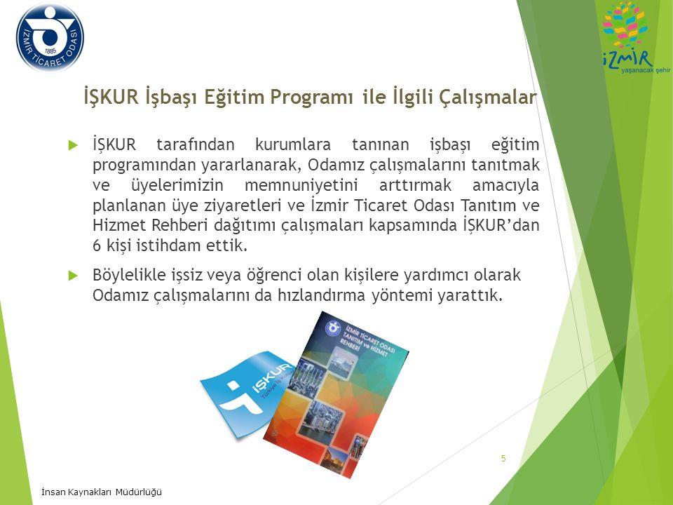 İŞKUR İşbaşı Eğitim Programı ile İlgili Çalışmalar  İŞKUR tarafından kurumlara tanınan işbaşı eğitim programından yararlanarak, Odamız çalışmalarını