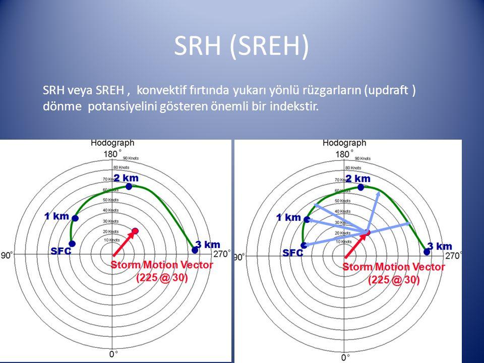 SRH (SREH) SRH veya SREH, konvektif fırtında yukarı yönlü rüzgarların (updraft ) dönme potansiyelini gösteren önemli bir indekstir.