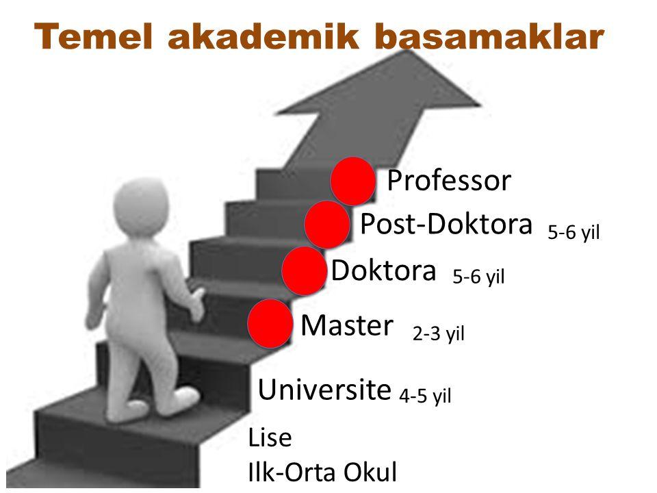 Universite Master Doktora Post-Doktora Professor 4-5 yil 2-3 yil 5-6 yil Temel akademik basamaklar Lise Ilk-Orta Okul