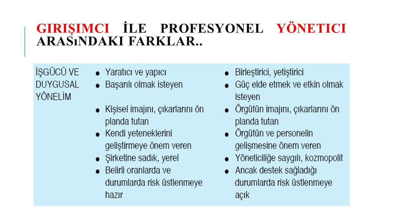 GIRIŞIMCI İLE PROFESYONEL YÖNETICI ARASıNDAKI FARKLAR..
