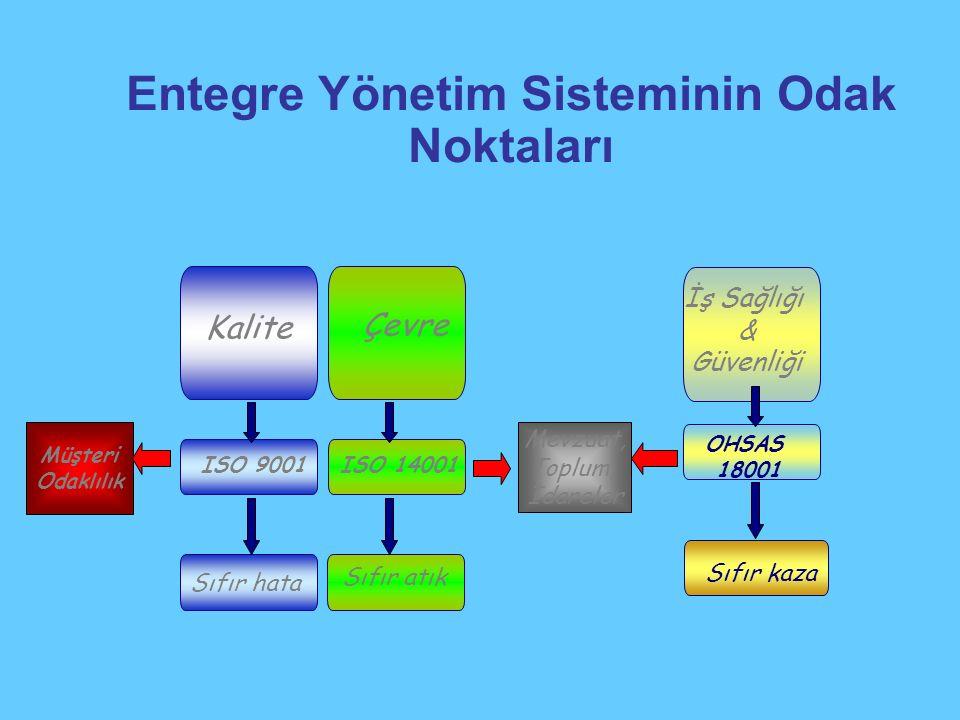 Entegre Yönetim Sisteminin Odak Noktaları Çevre Kalite ISO 9001ISO 14001 Sıfır hata Sıfır atık Müşteri Odaklılık Mevzuat, Toplum, İdareler İş Sağlığı