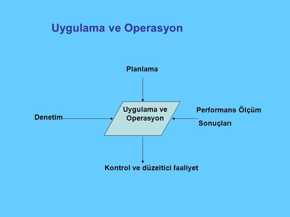 Uygulama ve Operasyon Planlama Performans Ölçüm Sonuçları Kontrol ve düzeltici faaliyet Denetim