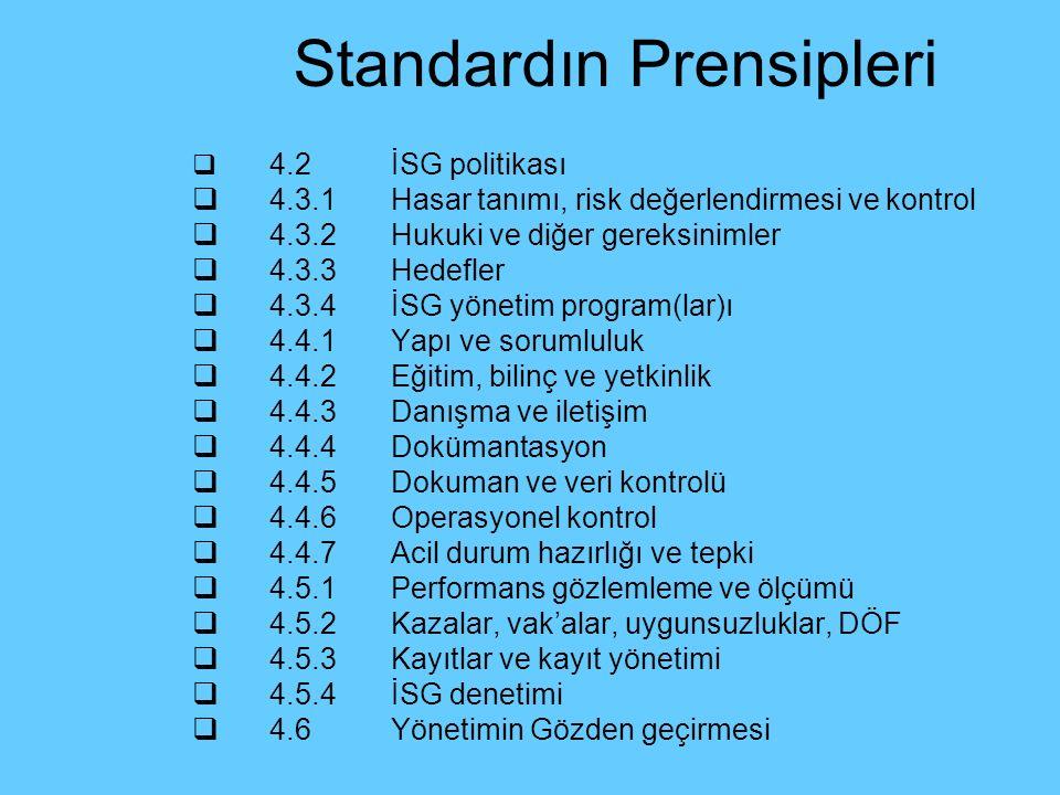 Standardın Prensipleri  4.2İSG politikası  4.3.1Hasar tanımı, risk değerlendirmesi ve kontrol  4.3.2Hukuki ve diğer gereksinimler  4.3.3Hedefler 
