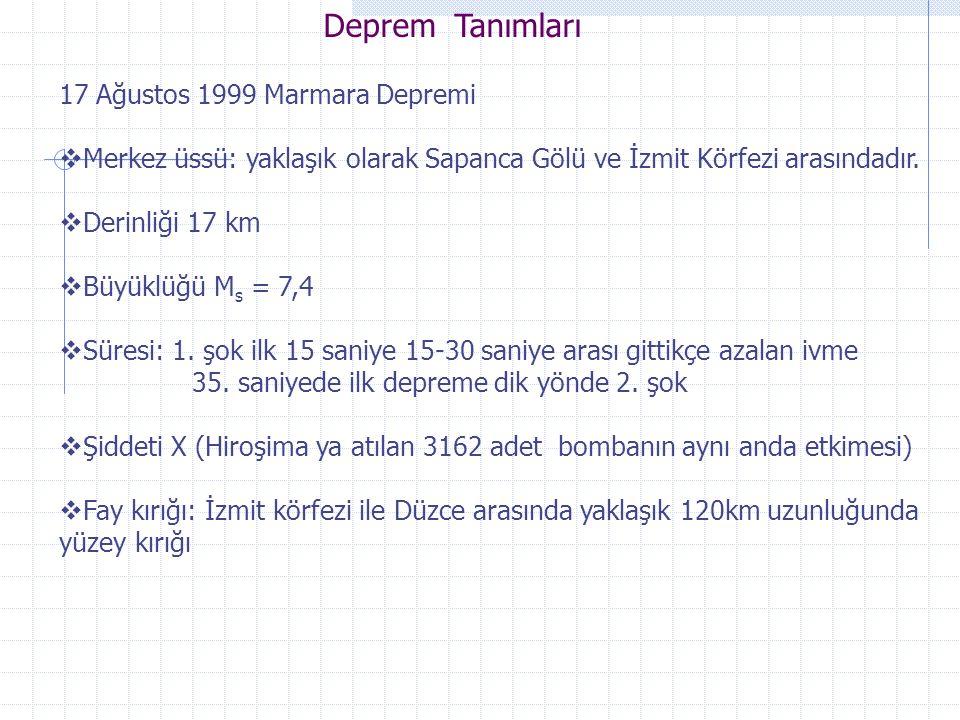 Deprem Tanımları 17 Ağustos 1999 Marmara Depremi  Merkez üssü: yaklaşık olarak Sapanca Gölü ve İzmit Körfezi arasındadır.  Derinliği 17 km  Büyüklü