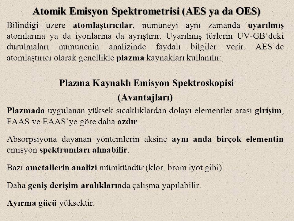 Atomik Emisyon Spektrometrisi (AES ya da OES) Bilindiği üzere atomlaştırıcılar, numuneyi aynı zamanda uyarılmış atomlarına ya da iyonlarına da ayrıştı