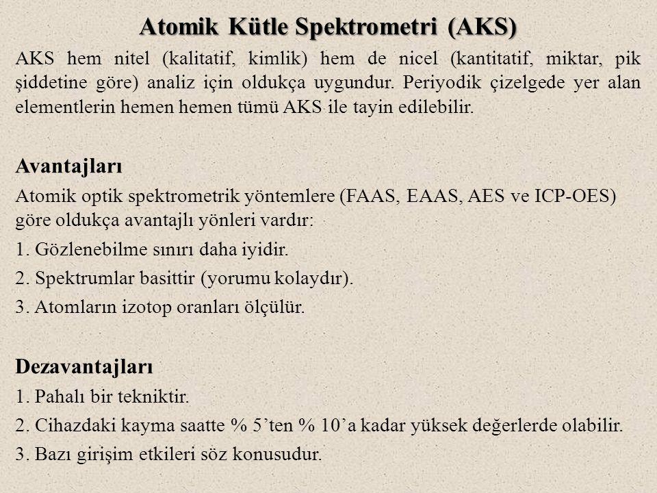 Atomik Kütle Spektrometri (AKS) AKS hem nitel (kalitatif, kimlik) hem de nicel (kantitatif, miktar, pik şiddetine göre) analiz için oldukça uygundur.