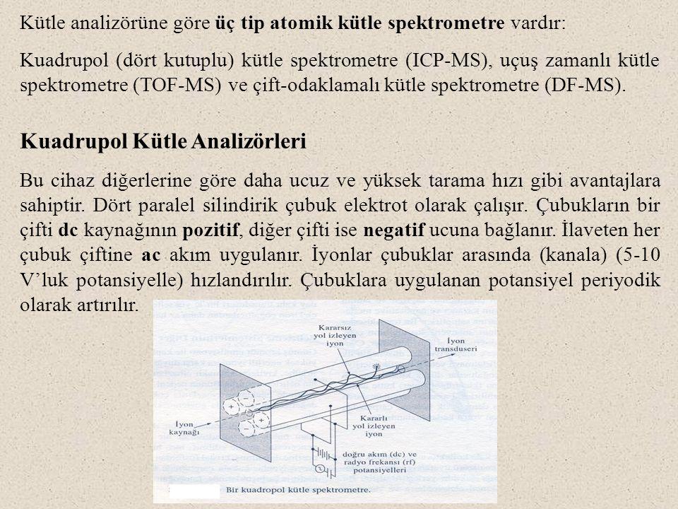 Kütle analizörüne göre üç tip atomik kütle spektrometre vardır: Kuadrupol (dört kutuplu) kütle spektrometre (ICP-MS), uçuş zamanlı kütle spektrometre