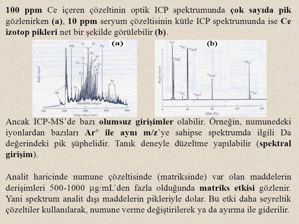 100 ppm Ce içeren çözeltinin optik ICP spektrumunda çok sayıda pik gözlenirken (a), 10 ppm seryum çözeltisinin kütle ICP spektrumunda ise Ce izotop pi