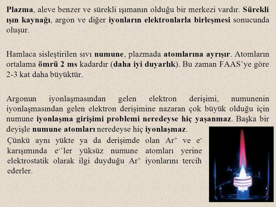 Plazma, aleve benzer ve sürekli ışımanın olduğu bir merkezi vardır. Sürekli ışın kaynağı, argon ve diğer iyonların elektronlarla birleşmesi sonucunda
