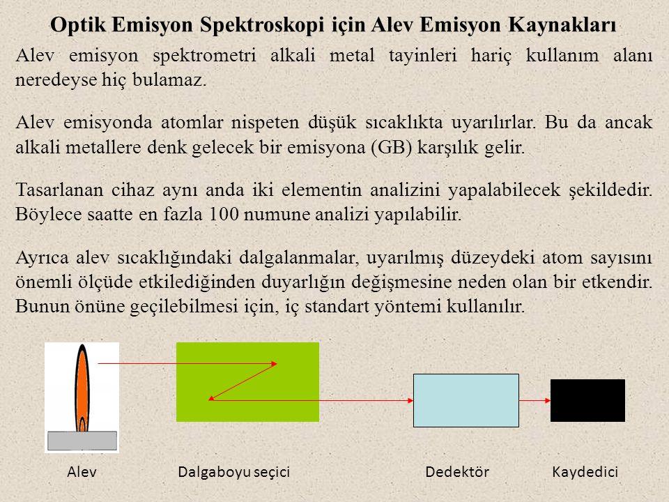 Optik Emisyon Spektroskopi için Alev Emisyon Kaynakları Alev emisyon spektrometri alkali metal tayinleri hariç kullanım alanı neredeyse hiç bulamaz. A