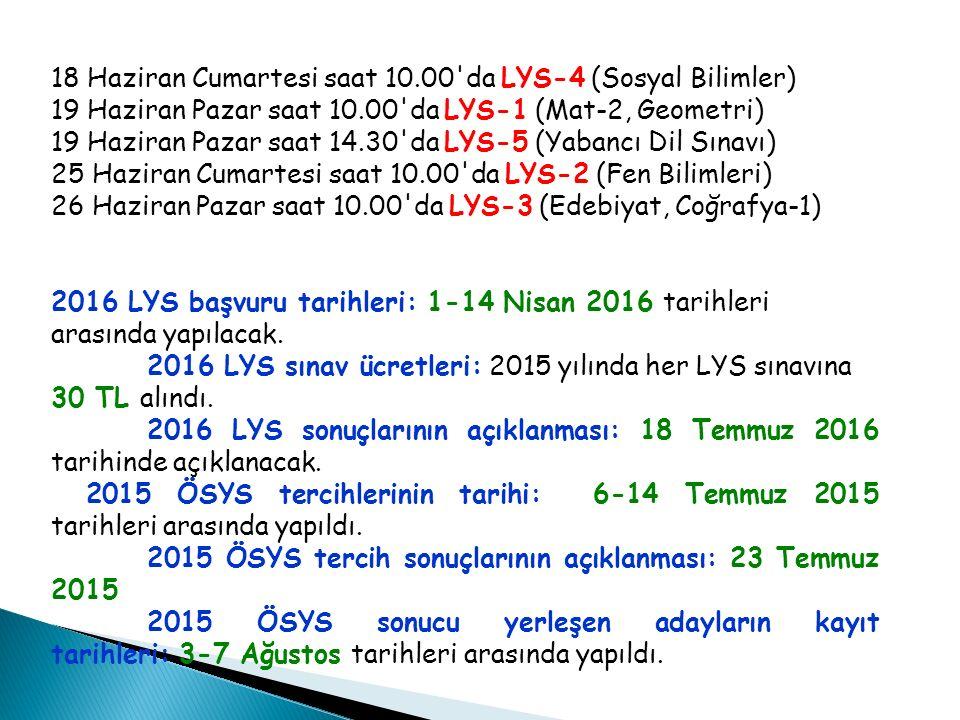 18 Haziran Cumartesi saat 10.00 da LYS-4 (Sosyal Bilimler) 19 Haziran Pazar saat 10.00 da LYS-1 (Mat-2, Geometri) 19 Haziran Pazar saat 14.30 da LYS-5 (Yabancı Dil Sınavı) 25 Haziran Cumartesi saat 10.00 da LYS-2 (Fen Bilimleri) 26 Haziran Pazar saat 10.00 da LYS-3 (Edebiyat, Coğrafya-1) 2016 LYS başvuru tarihleri: 1-14 Nisan 2016 tarihleri arasında yapılacak.