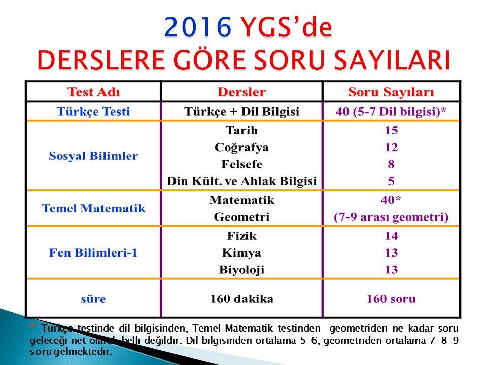 * Türkçe testinde dil bilgisinden, Temel Matematik testinden geometriden ne kadar soru geleceği net olarak belli değildir.