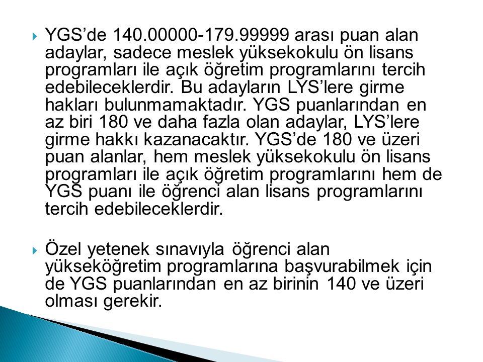  YGS'de 140.00000-179.99999 arası puan alan adaylar, sadece meslek yüksekokulu ön lisans programları ile açık öğretim programlarını tercih edebileceklerdir.