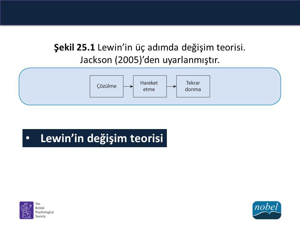 Şekil 25.1 Lewin'in üç adımda değişim teorisi.Jackson (2005)'den uyarlanmıştır.