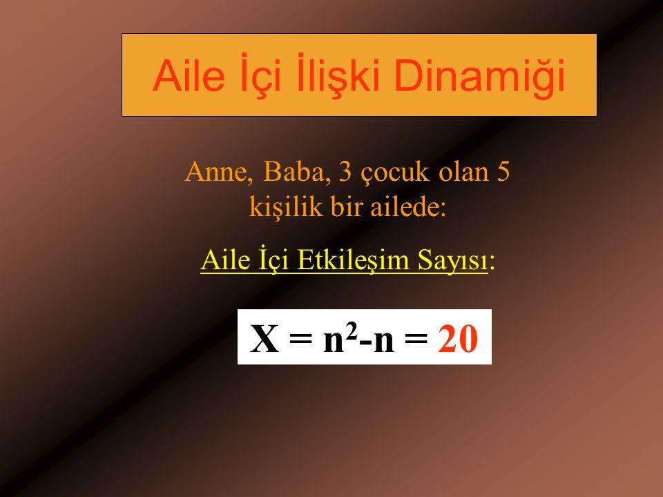 Aile İçi İlişki Dinamiği Anne, Baba, 3 çocuk olan 5 kişilik bir ailede: Aile İçi Etkileşim Sayısı: X = n 2 -n = 20