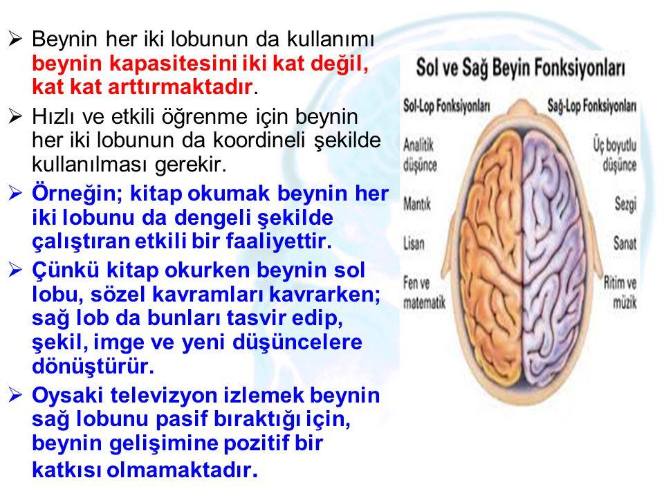  Beynin her iki lobunun da kullanımı beynin kapasitesini iki kat değil, kat kat arttırmaktadır.  Hızlı ve etkili öğrenme için beynin her iki lobunun