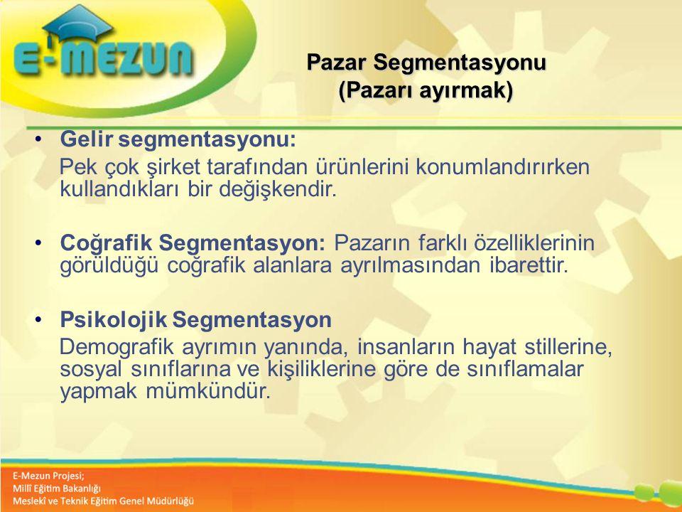 Faal 2.7 100 Genç Girişimcilik Eğitimi 1. MODÜL Girişimcilik Bana Göre mi ? Pazar Segmentasyonu (Pazarı ayırmak) Gelir segmentasyonu: Pek çok şirket t