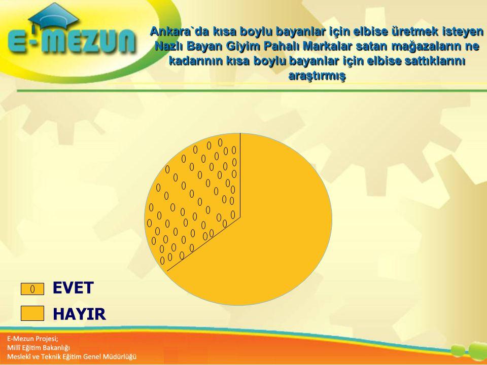 Faal 2.7 100 Genç Girişimcilik Eğitimi 1. MODÜL Girişimcilik Bana Göre mi ? Ankara`da kısa boylu bayanlar için elbise üretmek isteyen Nazlı Bayan Giyi