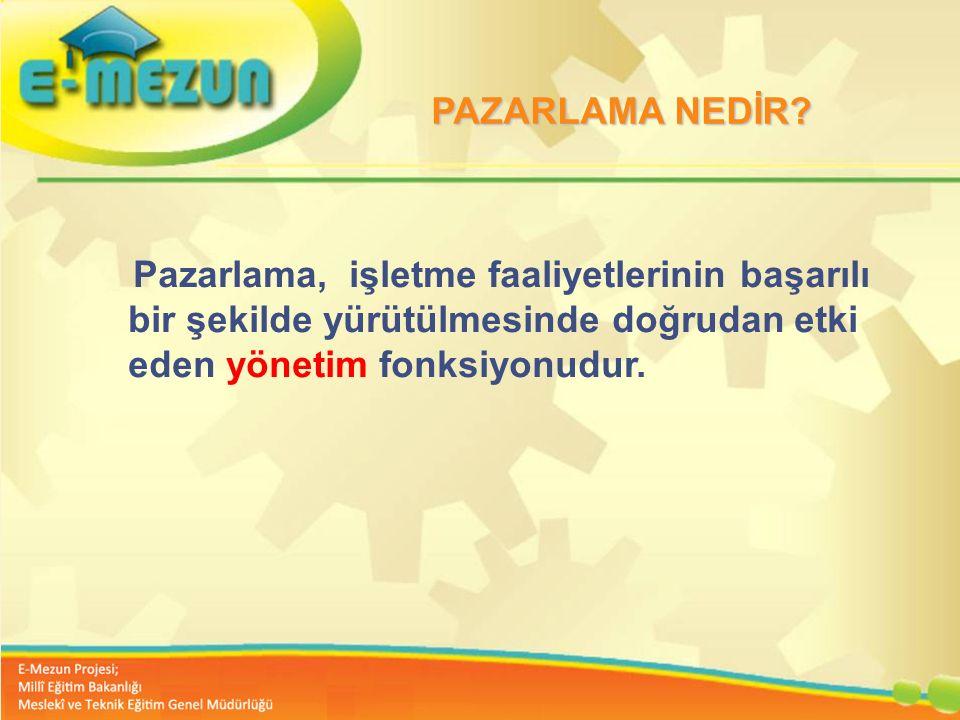 Faal 2.7 100 Genç Girişimcilik Eğitimi 1. MODÜL Girişimcilik Bana Göre mi ? PAZARLAMA NEDİR? Pazarlama, işletme faaliyetlerinin başarılı bir şekilde y