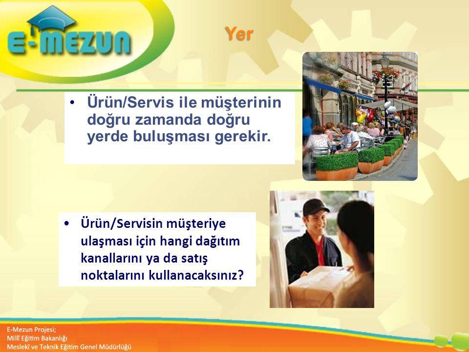 Faal 2.7 100 Genç Girişimcilik Eğitimi 1. MODÜL Girişimcilik Bana Göre mi ? Ürün/Servis ile müşterinin doğru zamanda doğru yerde buluşması gerekir. Ye