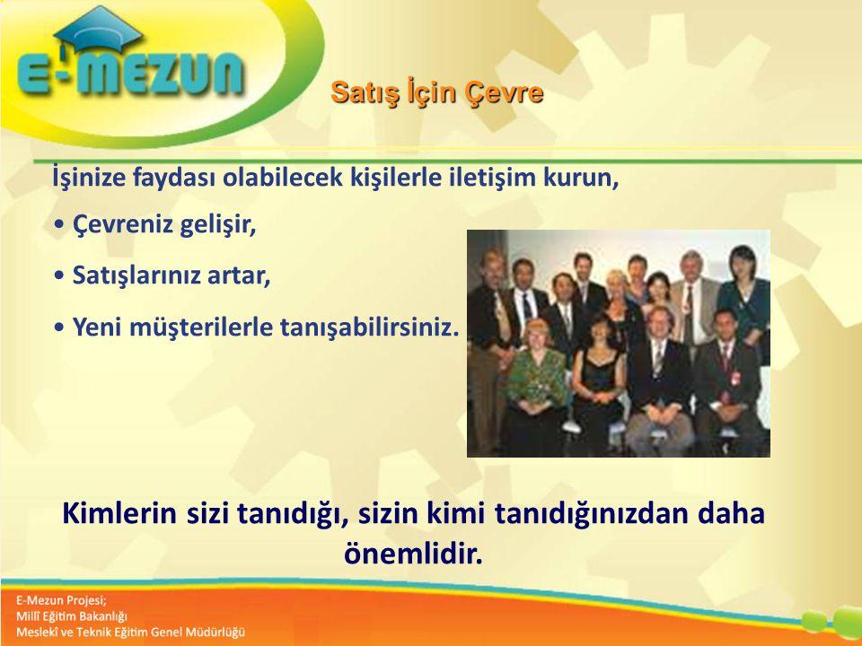 Faal 2.7 100 Genç Girişimcilik Eğitimi 1. MODÜL Girişimcilik Bana Göre mi ? Satış İçin Çevre İşinize faydası olabilecek kişilerle iletişim kurun, Çevr