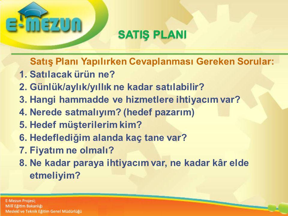 Faal 2.7 100 Genç Girişimcilik Eğitimi 1. MODÜL Girişimcilik Bana Göre mi ? SATIŞ PLANI Satış Planı Yapılırken Cevaplanması Gereken Sorular: 1. Satıla