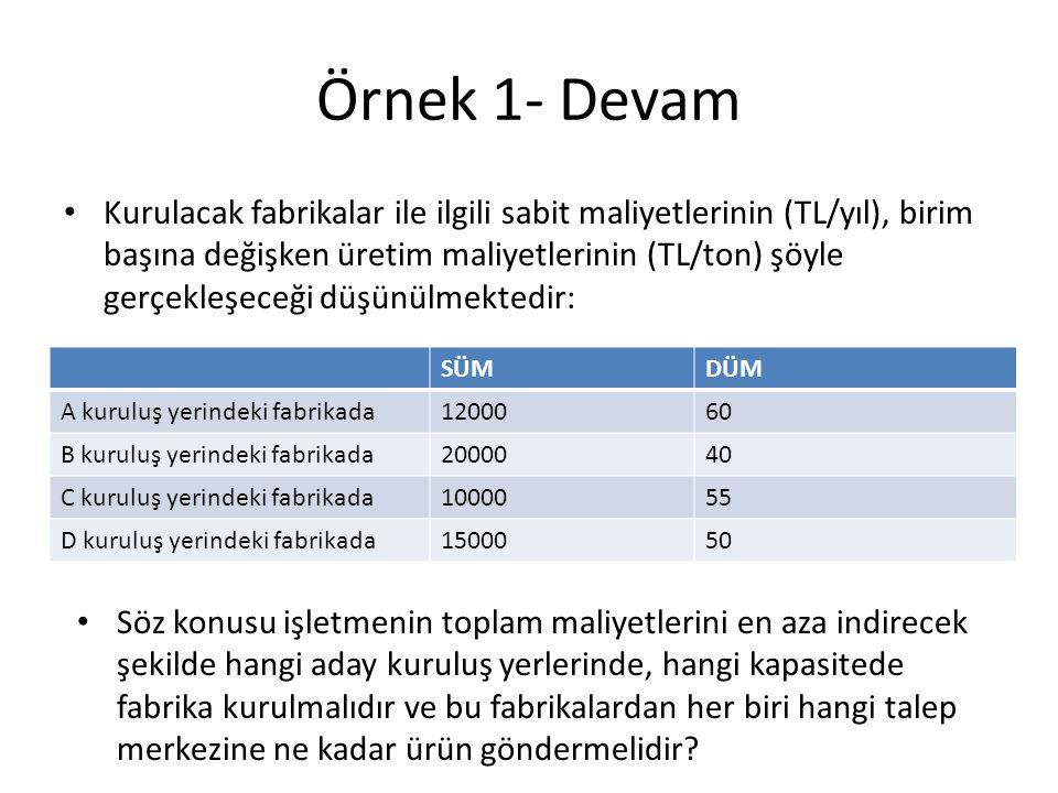 Örnek 1- Devam Kurulacak fabrikalar ile ilgili sabit maliyetlerinin (TL/yıl), birim başına değişken üretim maliyetlerinin (TL/ton) şöyle gerçekleşeceğ
