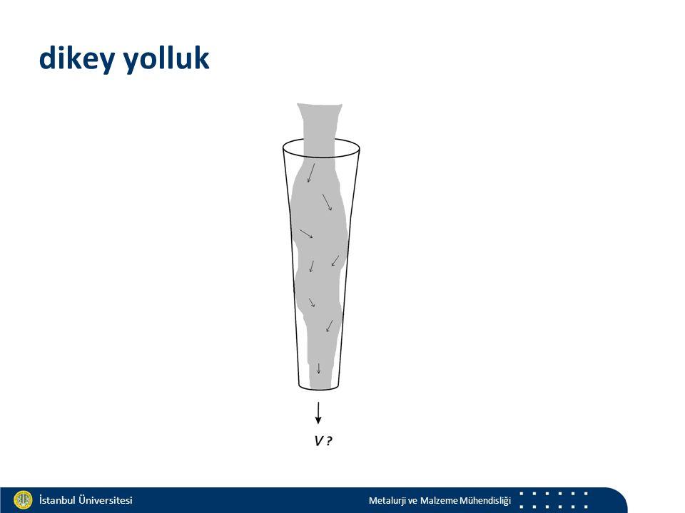 Materials and Chemistry İstanbul Üniversitesi Metalurji ve Malzeme Mühendisliği İstanbul Üniversitesi Metalurji ve Malzeme Mühendisliği dikey yolluk
