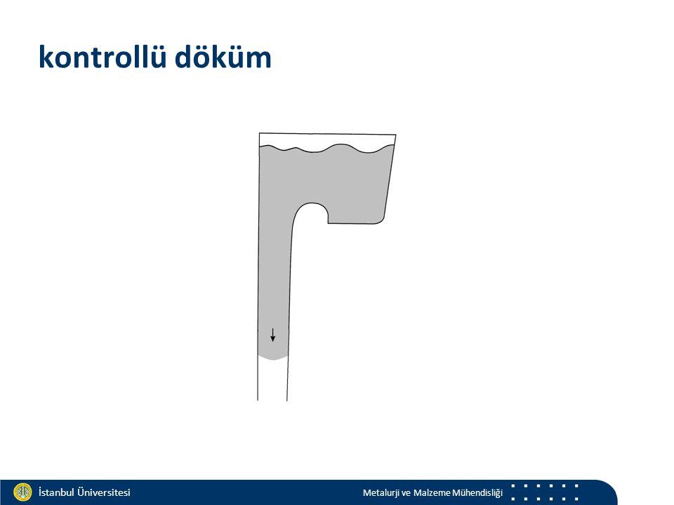 Materials and Chemistry İstanbul Üniversitesi Metalurji ve Malzeme Mühendisliği İstanbul Üniversitesi Metalurji ve Malzeme Mühendisliği kontrollü döküm