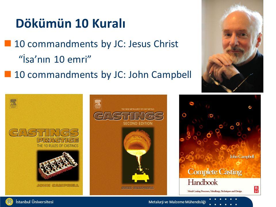Materials and Chemistry İstanbul Üniversitesi Metalurji ve Malzeme Mühendisliği İstanbul Üniversitesi Metalurji ve Malzeme Mühendisliği Dökümün 10 Kuralı 10 commandments by JC: Jesus Christ İsa'nın 10 emri 10 commandments by JC: John Campbell