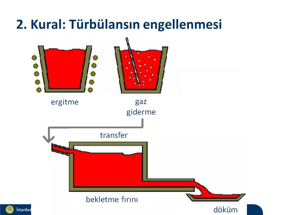 Materials and Chemistry İstanbul Üniversitesi Metalurji ve Malzeme Mühendisliği İstanbul Üniversitesi Metalurji ve Malzeme Mühendisliği 2.