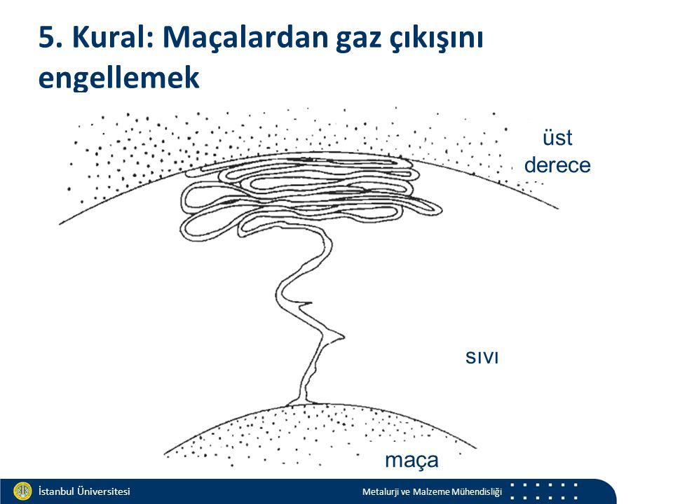 Materials and Chemistry İstanbul Üniversitesi Metalurji ve Malzeme Mühendisliği İstanbul Üniversitesi Metalurji ve Malzeme Mühendisliği 5.