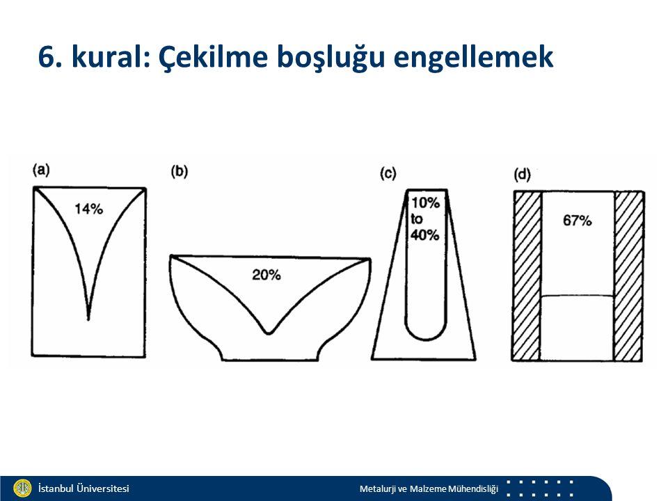 Materials and Chemistry İstanbul Üniversitesi Metalurji ve Malzeme Mühendisliği İstanbul Üniversitesi Metalurji ve Malzeme Mühendisliği 6.