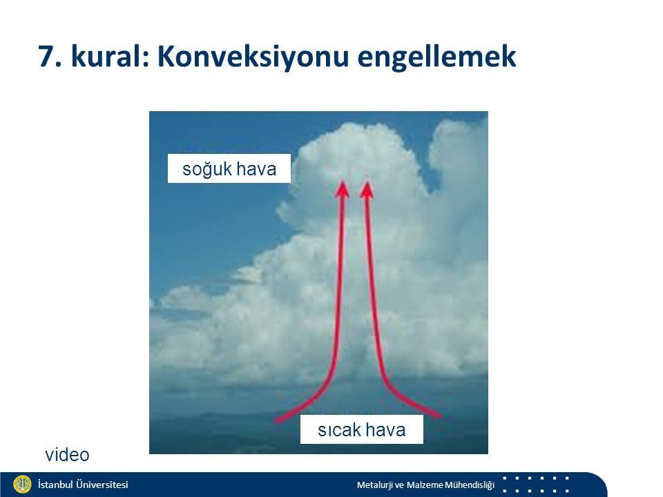 Materials and Chemistry İstanbul Üniversitesi Metalurji ve Malzeme Mühendisliği İstanbul Üniversitesi Metalurji ve Malzeme Mühendisliği 7.