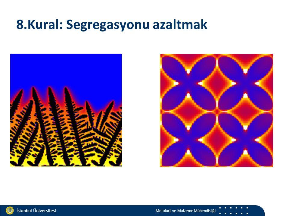 Materials and Chemistry İstanbul Üniversitesi Metalurji ve Malzeme Mühendisliği İstanbul Üniversitesi Metalurji ve Malzeme Mühendisliği 8.Kural: Segregasyonu azaltmak