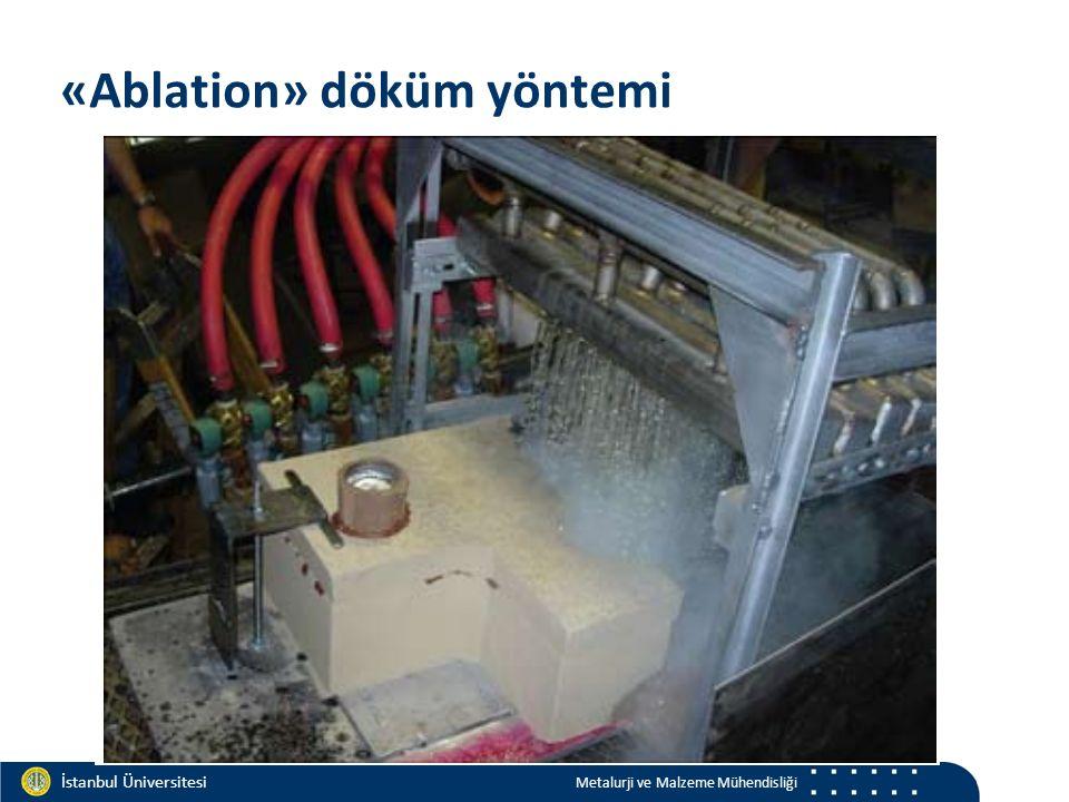 Materials and Chemistry İstanbul Üniversitesi Metalurji ve Malzeme Mühendisliği İstanbul Üniversitesi Metalurji ve Malzeme Mühendisliği «Ablation» döküm yöntemi