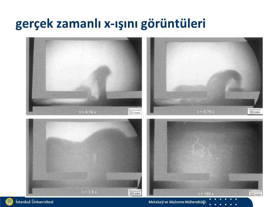 Materials and Chemistry İstanbul Üniversitesi Metalurji ve Malzeme Mühendisliği İstanbul Üniversitesi Metalurji ve Malzeme Mühendisliği gerçek zamanlı x-ışını görüntüleri