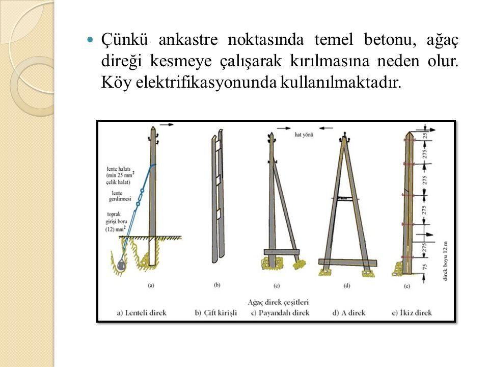 Çünkü ankastre noktasında temel betonu, ağaç direği kesmeye çalışarak kırılmasına neden olur. Köy elektrifikasyonunda kullanılmaktadır.