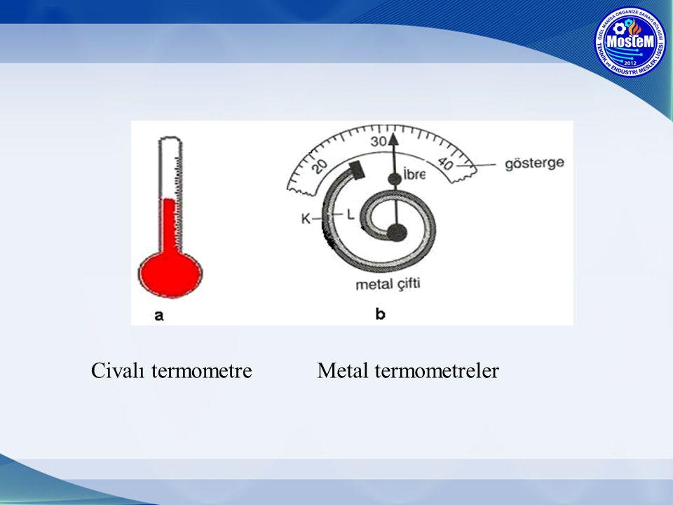 Civalı termometreMetal termometreler