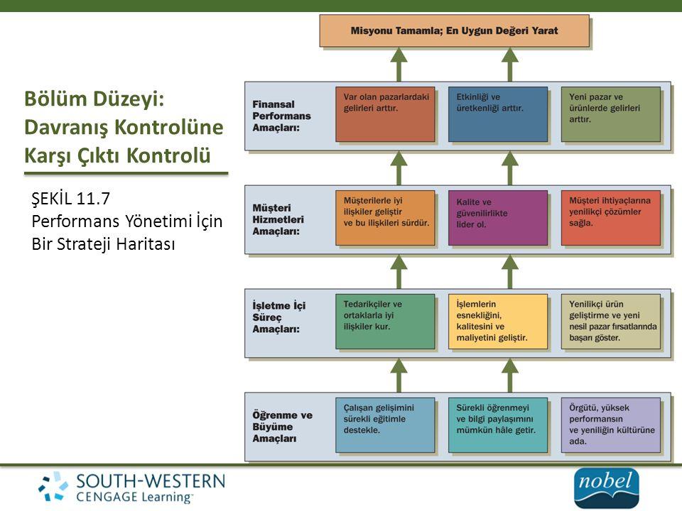 Bölüm Düzeyi: Davranış Kontrolüne Karşı Çıktı Kontrolü ŞEKİL 11.7 Performans Yönetimi İçin Bir Strateji Haritası