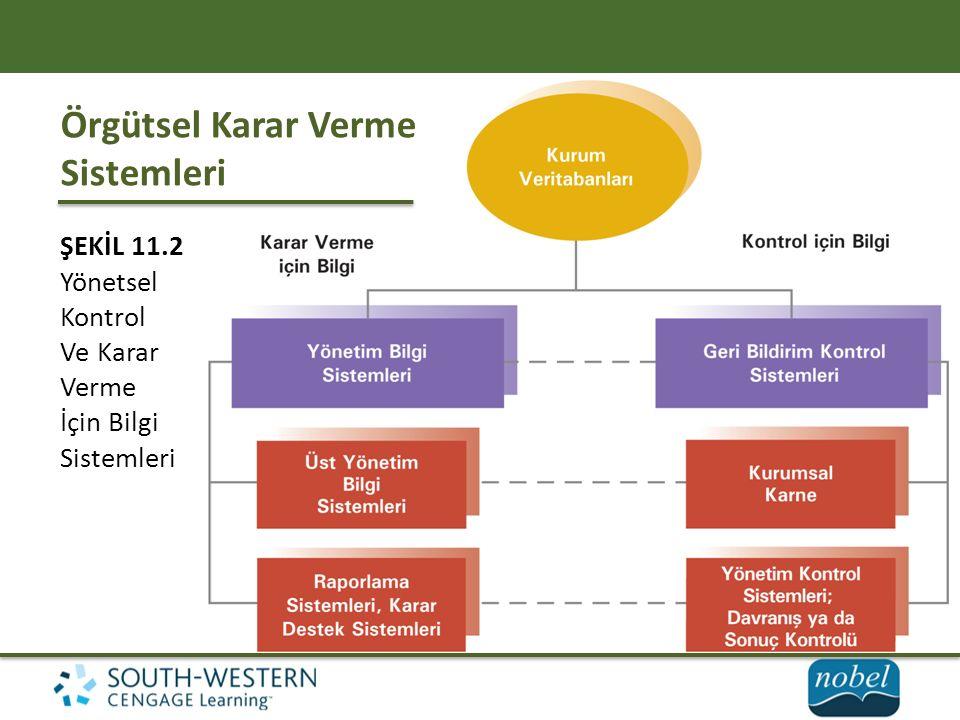 Örgütsel Karar Verme Sistemleri ŞEKİL 11.2 Yönetsel Kontrol Ve Karar Verme İçin Bilgi Sistemleri