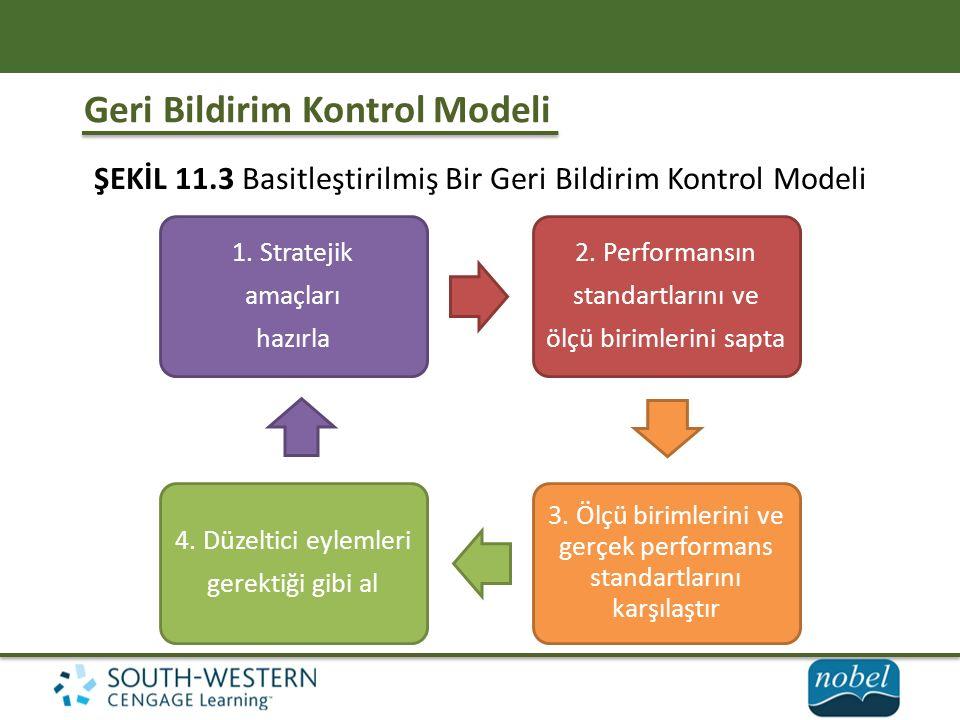 Geri Bildirim Kontrol Modeli 1. Stratejik amaçları hazırla 2.