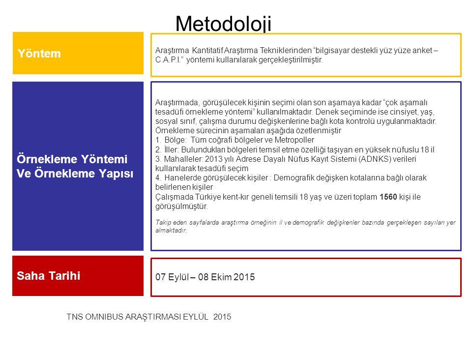 """Metodoloji TNS OMNIBUS ARAŞTIRMASI EYLÜL 2015 Araştırmada, görüşülecek kişinin seçimi olan son aşamaya kadar """"çok aşamalı tesadüfi örnekleme yöntemi"""""""