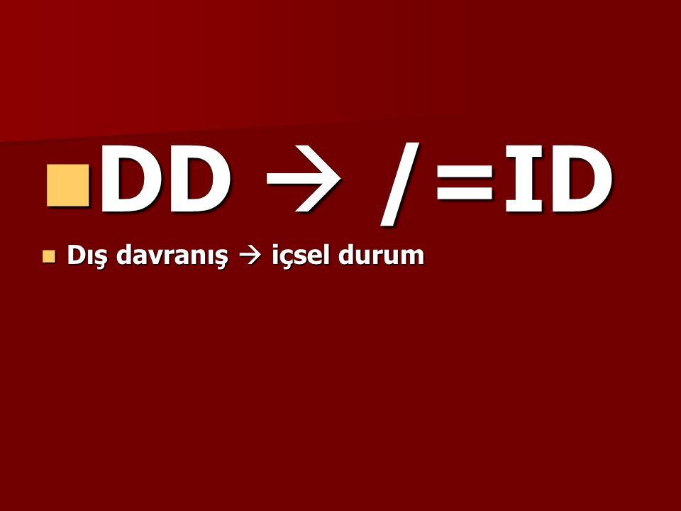 DD  /=ID DD  /=ID Dış davranış  içsel durum Dış davranış  içsel durum